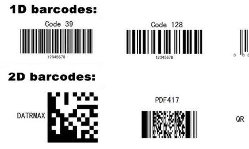 Nhãn mã vạch 2D