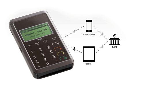 Phương thức thanh toán m pos