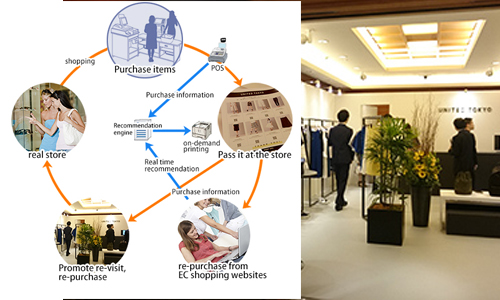 Các giải phsp mã vạch, bán hàng và kiểm kho của Đỉnh Thiên