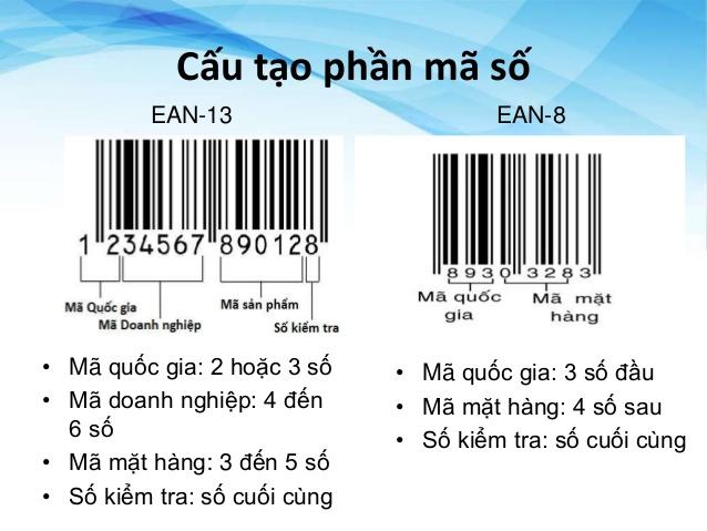 Cấu tạo mã EAN-13 và EAN-8 sử dụng tại Việt Nam