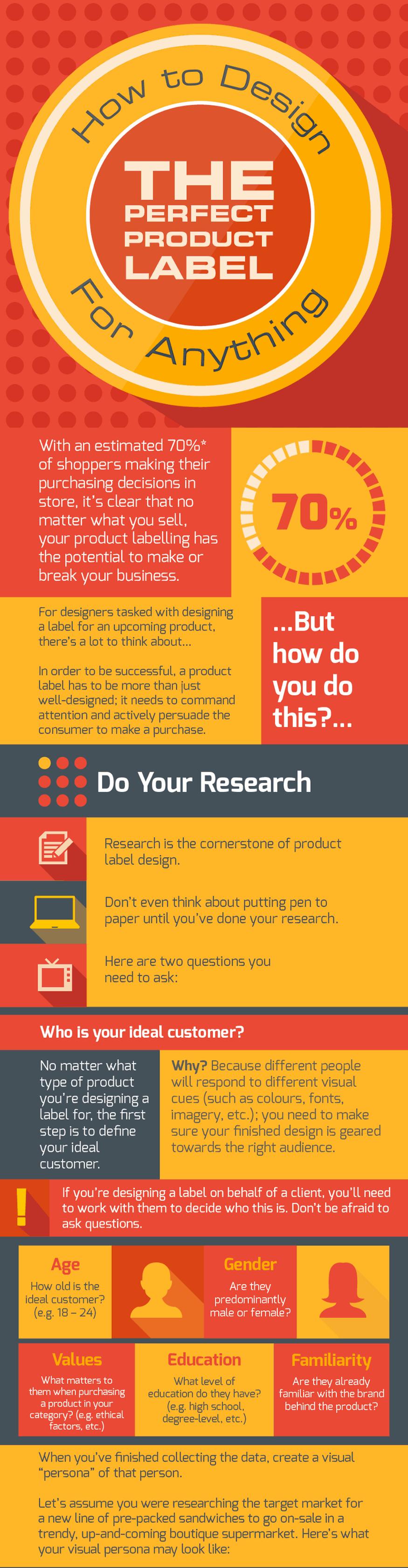 10 bước thiết kế tem nha sản phẩm