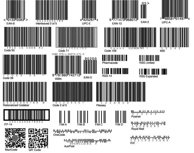 Các loại mã vạch hiện nay