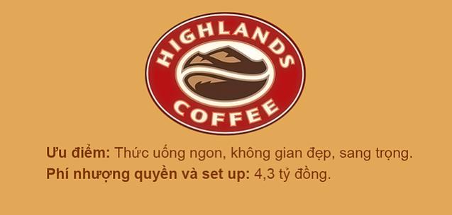 Chuỗi cafe Highland
