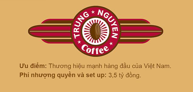Chuỗi cafe Trung Nguyên