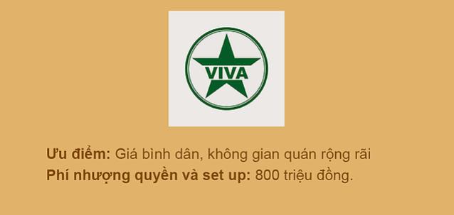 Chuỗi cafe Viva