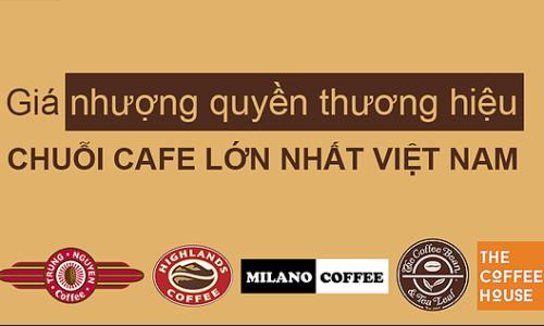 Gia tri chuyen nhuong cua top 10 chuoi cafe lon nhat viet nam